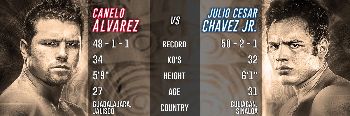 CANELO ALVAREZ (48 - 1 - 1, 34 KO) VS JULIO CESAR CHAVEZ JR. (50 - 2 - 1, 32 KO)