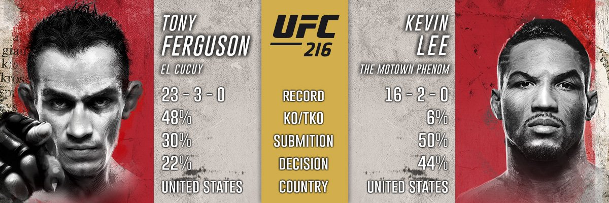 UFC 216: Ferguson VS. Lee Main Match