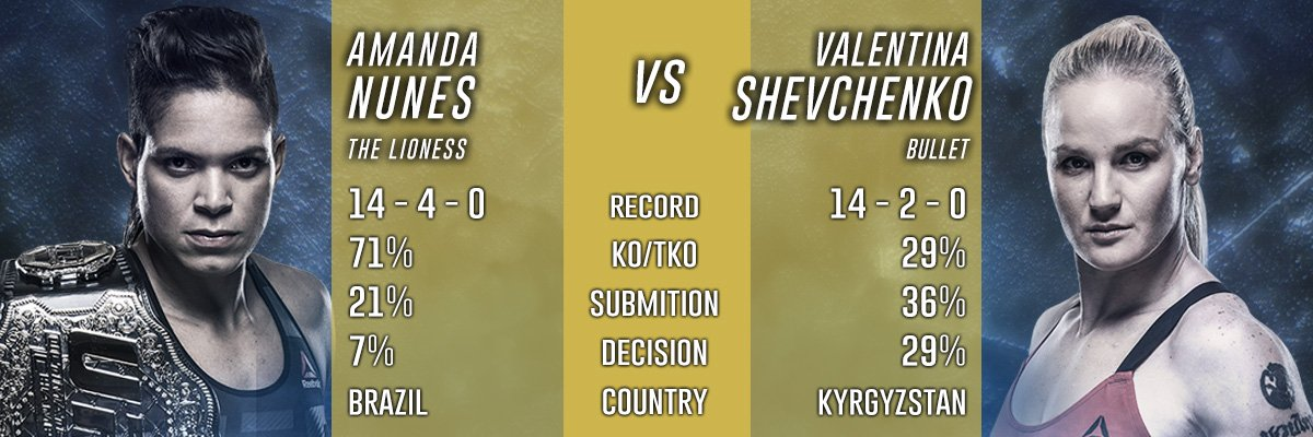 UFC 215: Nunes vs. Shevchenko Title Match